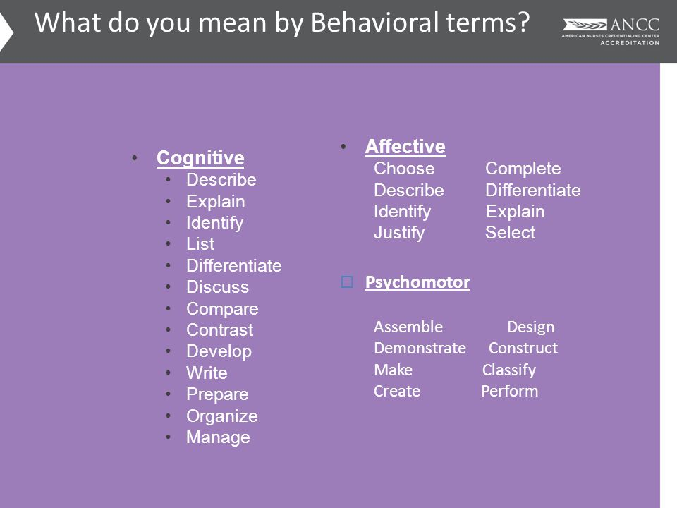 What do you mean by Behavioral terms.