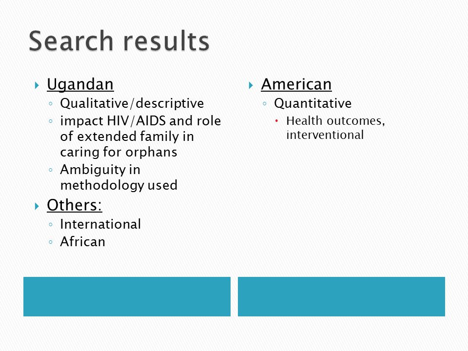  Ugandan ◦ Qualitative/descriptive ◦ impact HIV/AIDS and role of extended family in caring for orphans ◦ Ambiguity in methodology used  Others: ◦ International ◦ African  American ◦ Quantitative  Health outcomes, interventional