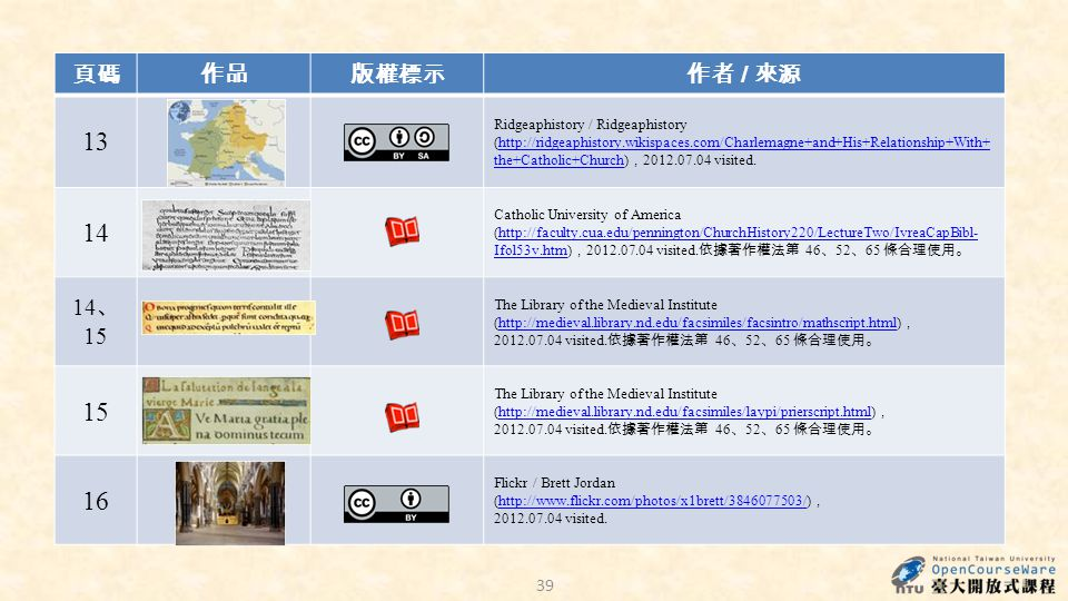 39 頁碼作品版權標示作者 / 來源 13 Ridgeaphistory / Ridgeaphistory (http://ridgeaphistory.wikispaces.com/Charlemagne+and+His+Relationship+With+ the+Catholic+Church