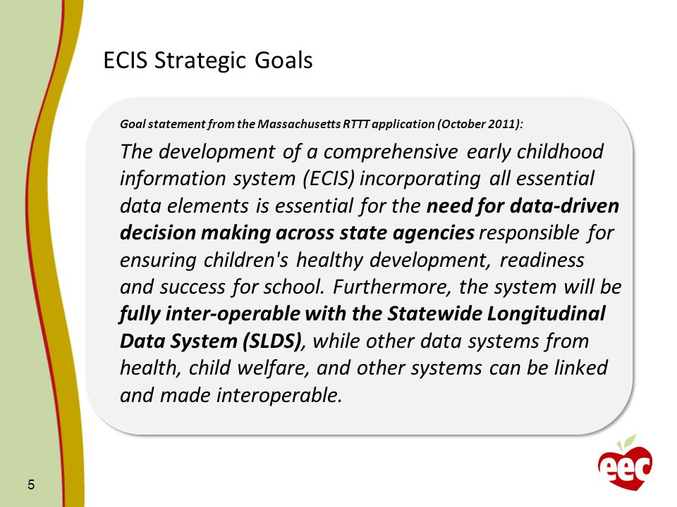 5 ECIS Strategic Goals Goal statement from the Massachusetts RTTT application (October 2011): The development of a comprehensive early childhood information system (ECIS) incorporating all essential data elements is essential for the need for data-driven decision making across state agencies responsible for ensuring children s healthy development, readiness and success for school.
