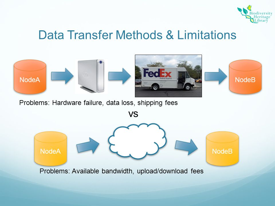 Data Transfer Methods & Limitations vs NodeB NodeA Problems: Hardware failure, data loss, shipping fees Problems: Available bandwidth, upload/download fees
