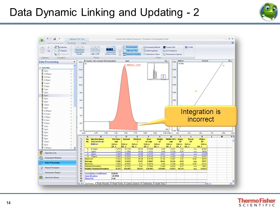 14 Data Dynamic Linking and Updating - 2 Integration is incorrect