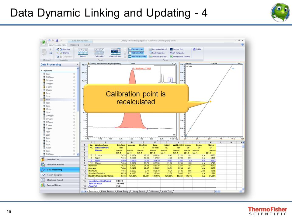 16 Data Dynamic Linking and Updating - 4 Calibration point is recalculated