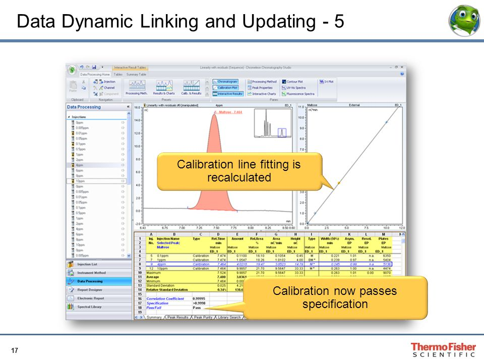 17 Data Dynamic Linking and Updating - 5 Calibration line fitting is recalculated Calibration now passes specification