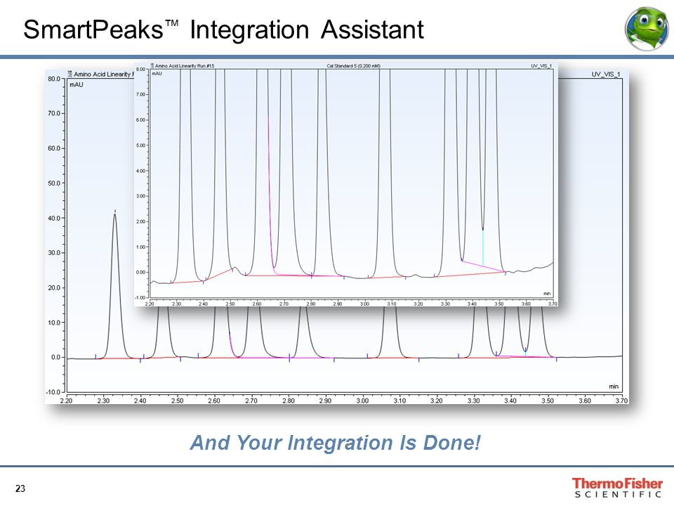 23 SmartPeaks ™ Integration Assistant And Your Integration Is Done!