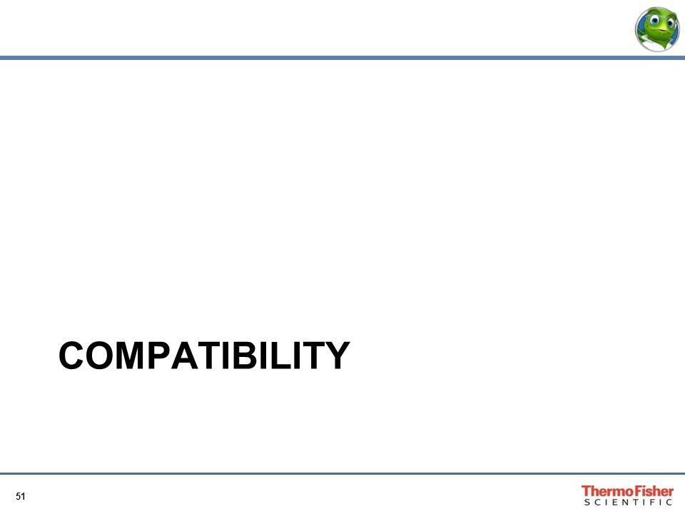 51 COMPATIBILITY