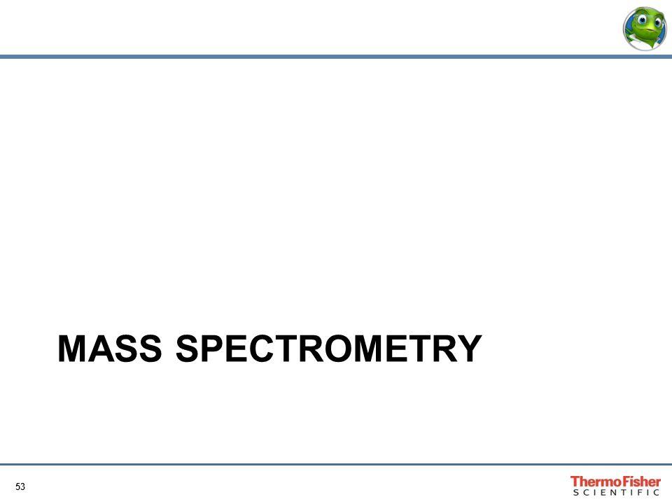 53 MASS SPECTROMETRY