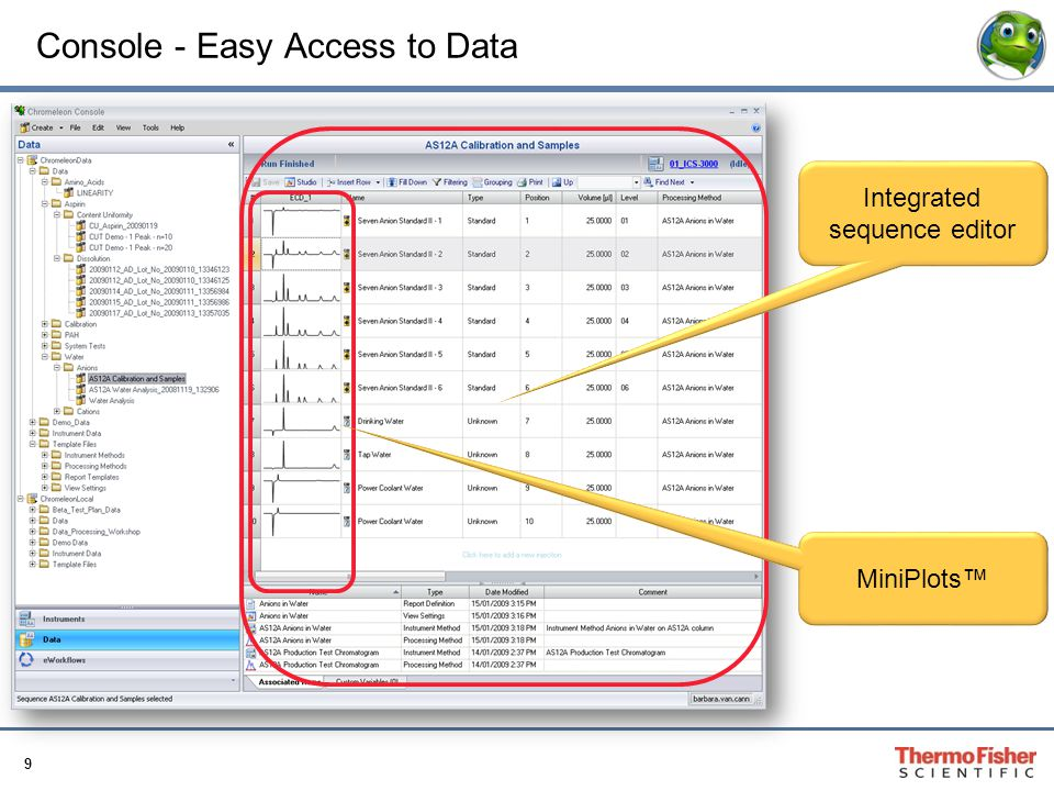 9 Console - Easy Access to Data Integrated sequence editor MiniPlots™