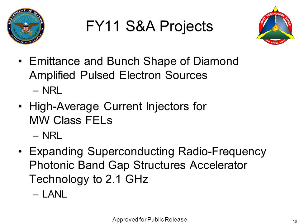 Emittance and Bunch Shape of Diamond Amplified Pulsed Electron Sources –NRL High-Average Current Injectors for MW Class FELs –NRL Expanding Superconducting Radio-Frequency Photonic Band Gap Structures Accelerator Technology to 2.1 GHz –LANL Approved for Public Release FY11 S&A Projects 19