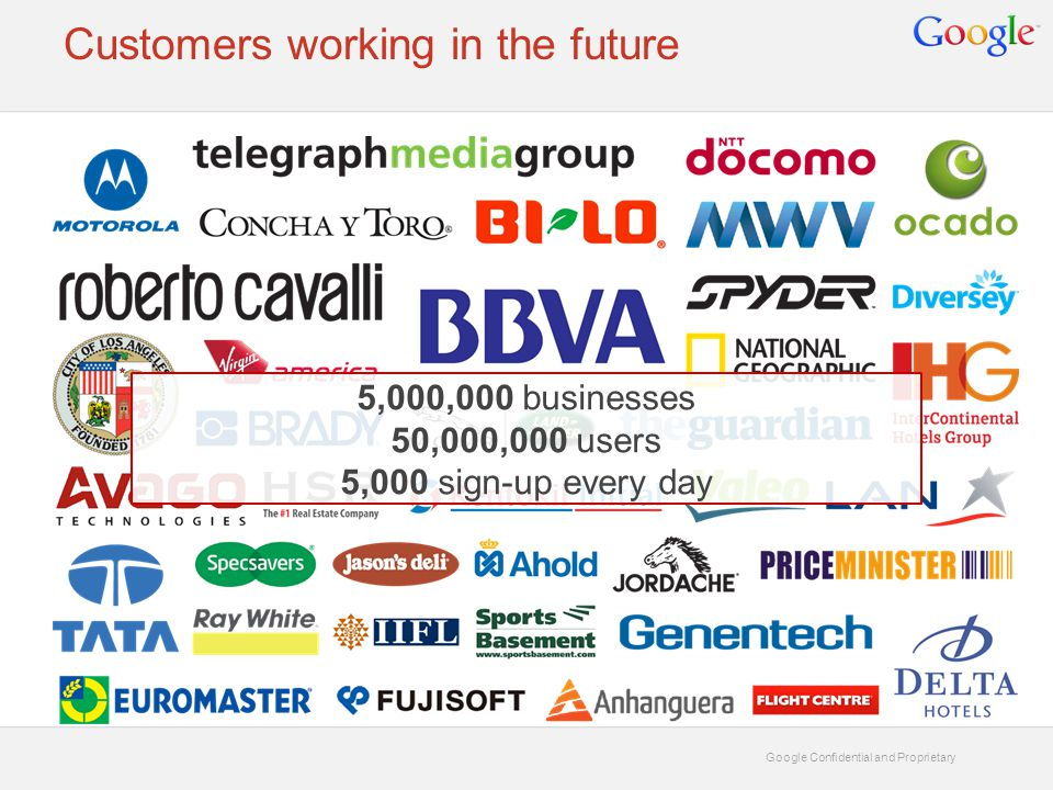 Google Confidential and Proprietary Customers working in the future 5,000,000 businesses 50,000,000 users 5,000 sign-up every day