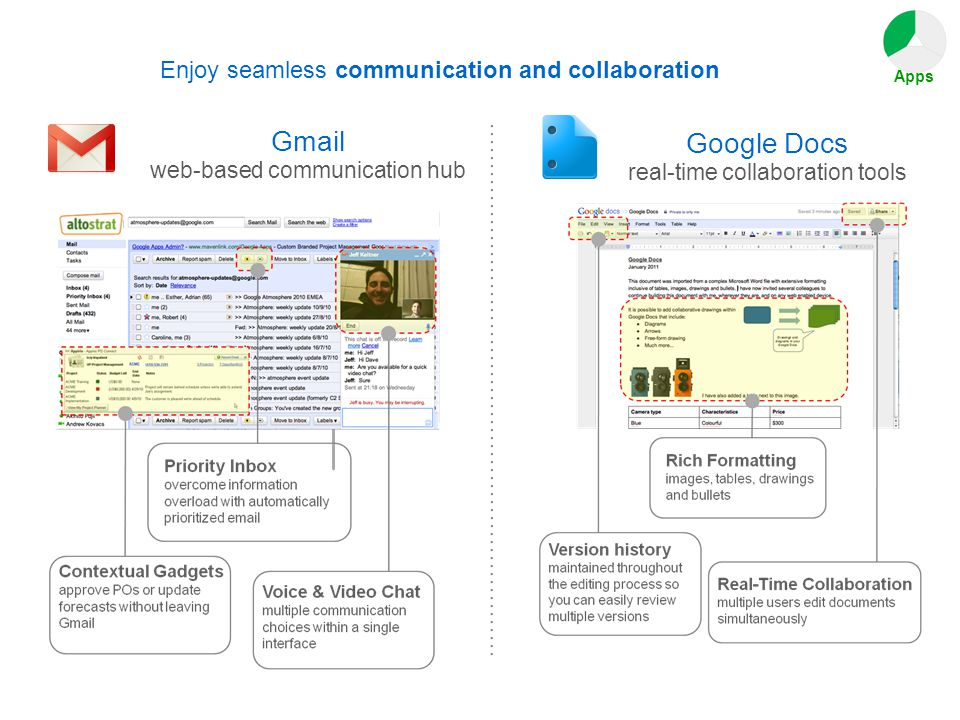 Enjoy seamless communication and collaboration Gmail web-based communication hub Google Docs real-time collaboration tools Apps