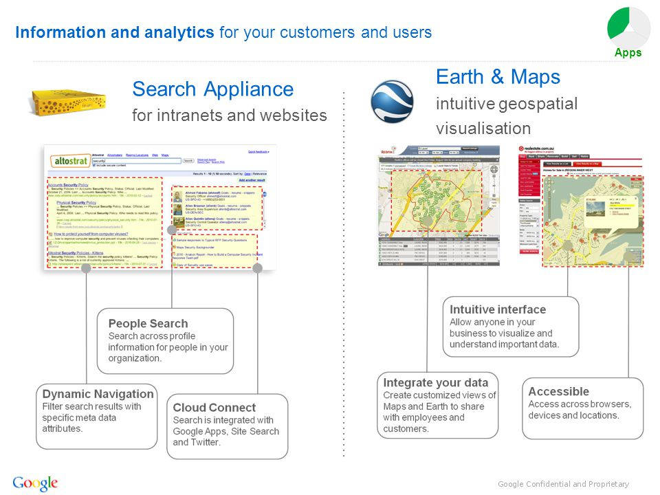 Information and analytics for your customers and users Search Appliance for intranets and websites Earth & Maps intuitive geospatial visualisation App