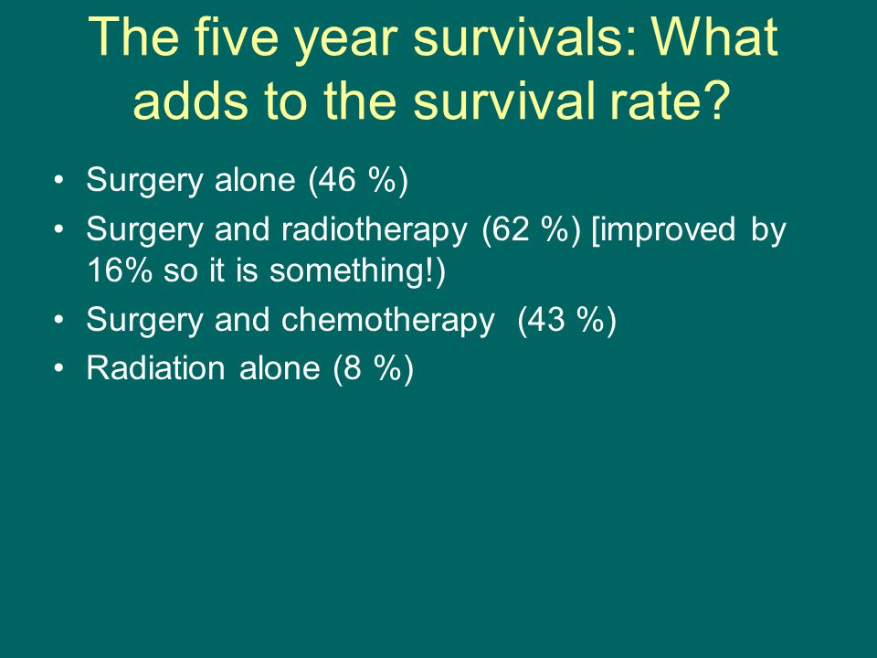 The five year survivals: What adds to the survival rate? Surgery alone (46 %) Surgery and radiotherapy (62 %) [improved by 16% so it is something!) Su