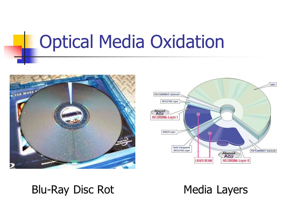 Optical Media Oxidation Blu-Ray Disc Rot Media Layers