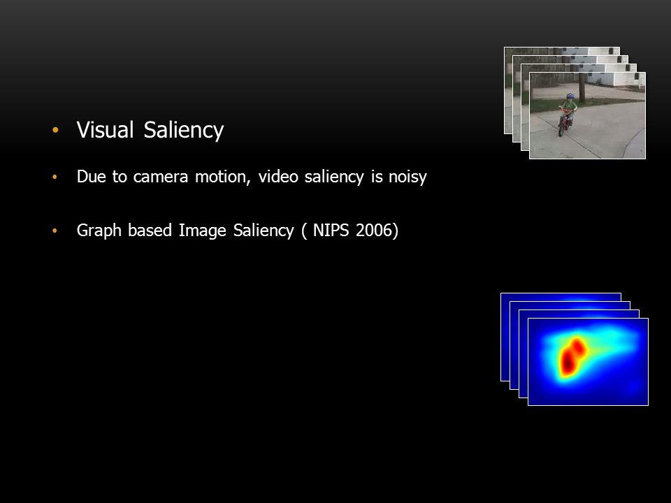 Visual Saliency Due to camera motion, video saliency is noisy Graph based Image Saliency ( NIPS 2006)