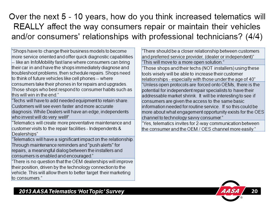 2013 AASA Telematics 'Hot Topic' Survey Over the next 5 - 10 years, how do you think increased telematics will REALLY affect the way consumers repair or maintain their vehicles and/or consumers relationships with professional technicians.
