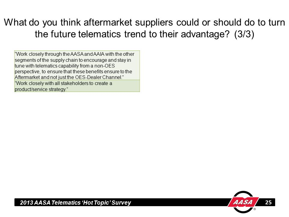 2013 AASA Telematics 'Hot Topic' Survey What do you think aftermarket suppliers could or should do to turn the future telematics trend to their advantage.