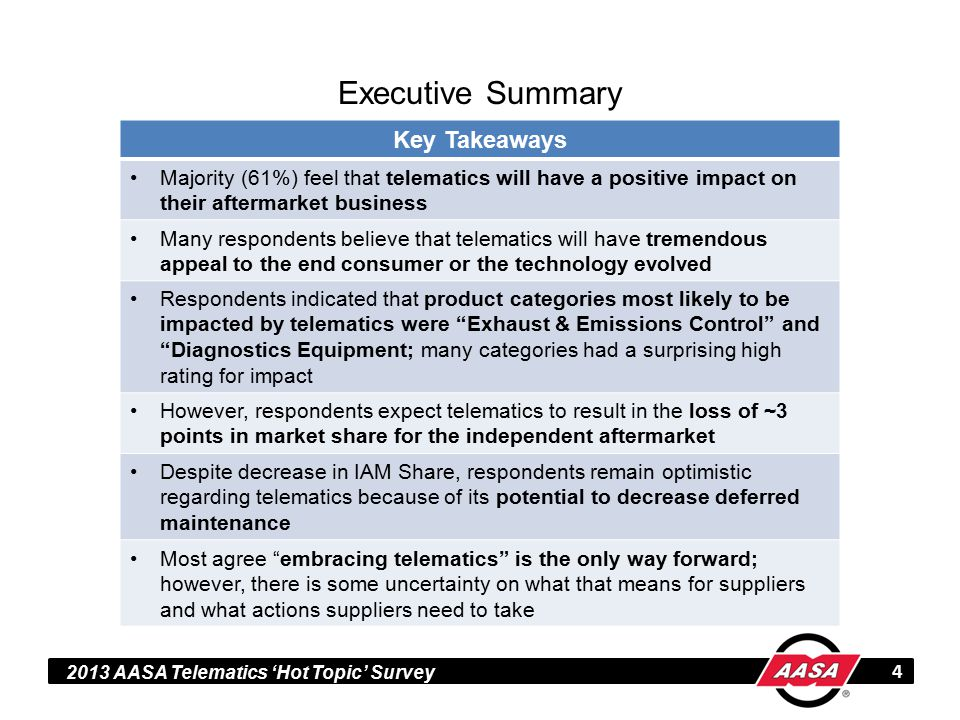 2013 AASA Telematics 'Hot Topic' Survey Executive Summary 4 Key Takeaways Majority (61%) feel that telematics will have a positive impact on their aftermarket business Many respondents believe that telematics will have tremendous appeal to the end consumer or the technology evolved Respondents indicated that product categories most likely to be impacted by telematics were Exhaust & Emissions Control and Diagnostics Equipment; many categories had a surprising high rating for impact However, respondents expect telematics to result in the loss of ~3 points in market share for the independent aftermarket Despite decrease in IAM Share, respondents remain optimistic regarding telematics because of its potential to decrease deferred maintenance Most agree embracing telematics is the only way forward; however, there is some uncertainty on what that means for suppliers and what actions suppliers need to take