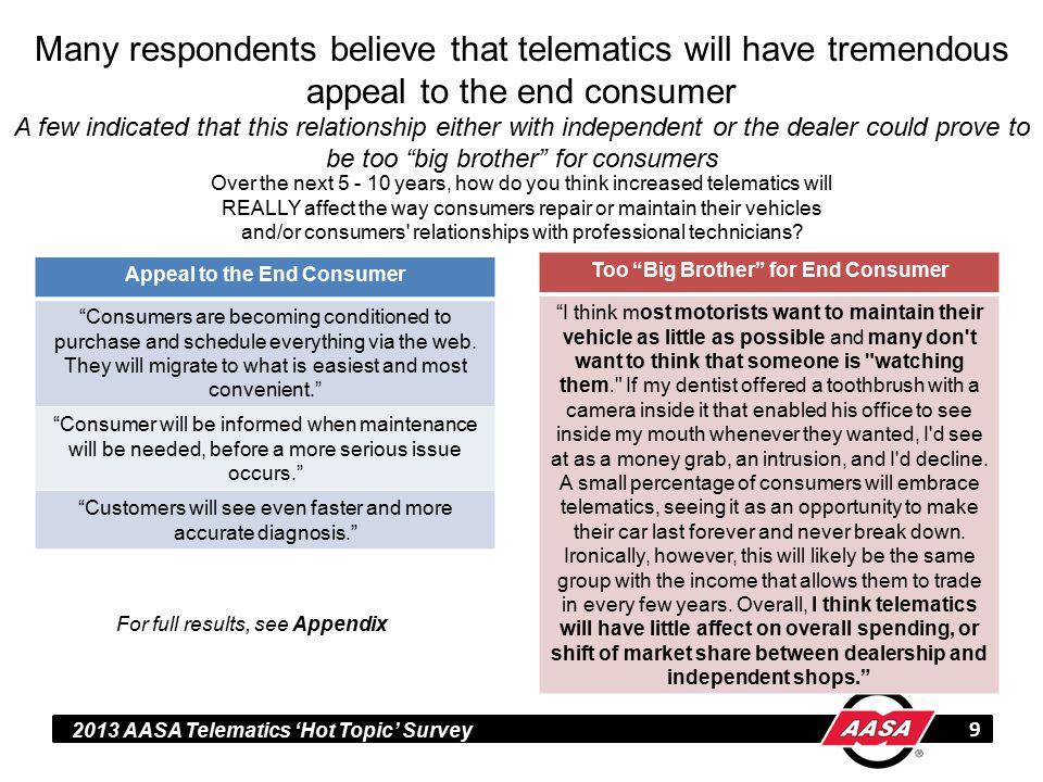 2013 AASA Telematics 'Hot Topic' Survey Many respondents believe that telematics will have tremendous appeal to the end consumer A few indicated that this relationship either with independent or the dealer could prove to be too big brother for consumers 9 Over the next 5 - 10 years, how do you think increased telematics will REALLY affect the way consumers repair or maintain their vehicles and/or consumers relationships with professional technicians.