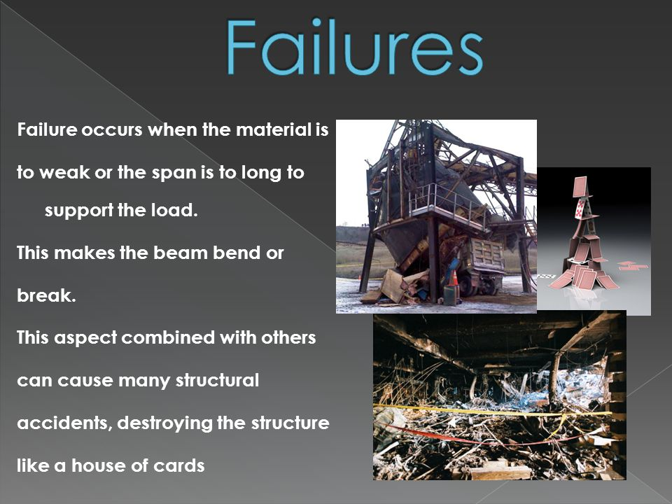 Failure occurs when the material is to weak or the span is to long to support the load.