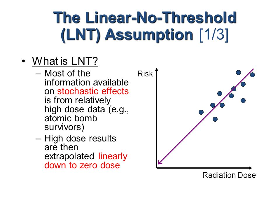 The Linear-No-Threshold (LNT) Assumption The Linear-No-Threshold (LNT) Assumption [1/3] What is LNT? –Most of the information available on stochastic
