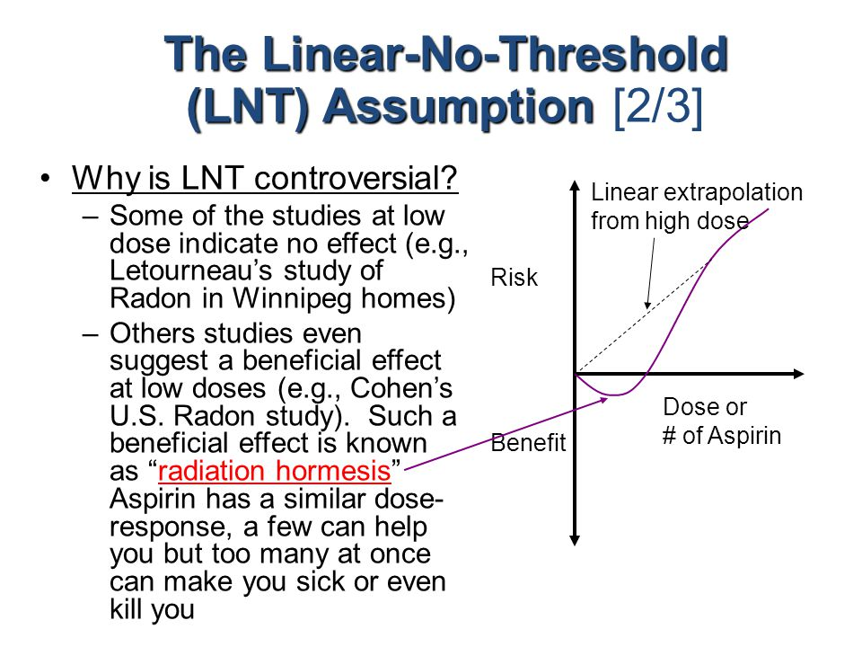 The Linear-No-Threshold (LNT) Assumption The Linear-No-Threshold (LNT) Assumption [2/3] Why is LNT controversial? –Some of the studies at low dose ind