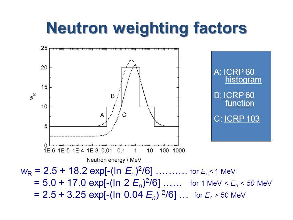 w R = 2.5 + 18.2 exp[-(ln E n ) 2 /6] ……….