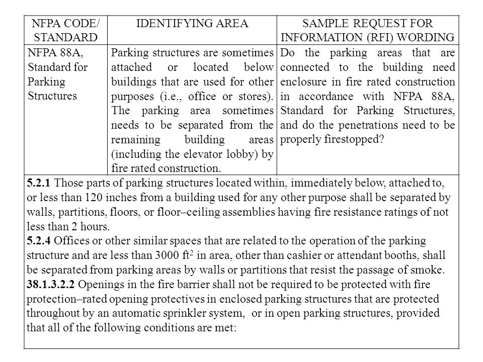 NFPA CODE/ STANDARD IDENTIFYING AREASAMPLE REQUEST FOR INFORMATION (RFI) WORDING NFPA 88A, Standard for Parking Structures Parking structures are sometimes attached or located below buildings that are used for other purposes (i.e., office or stores).
