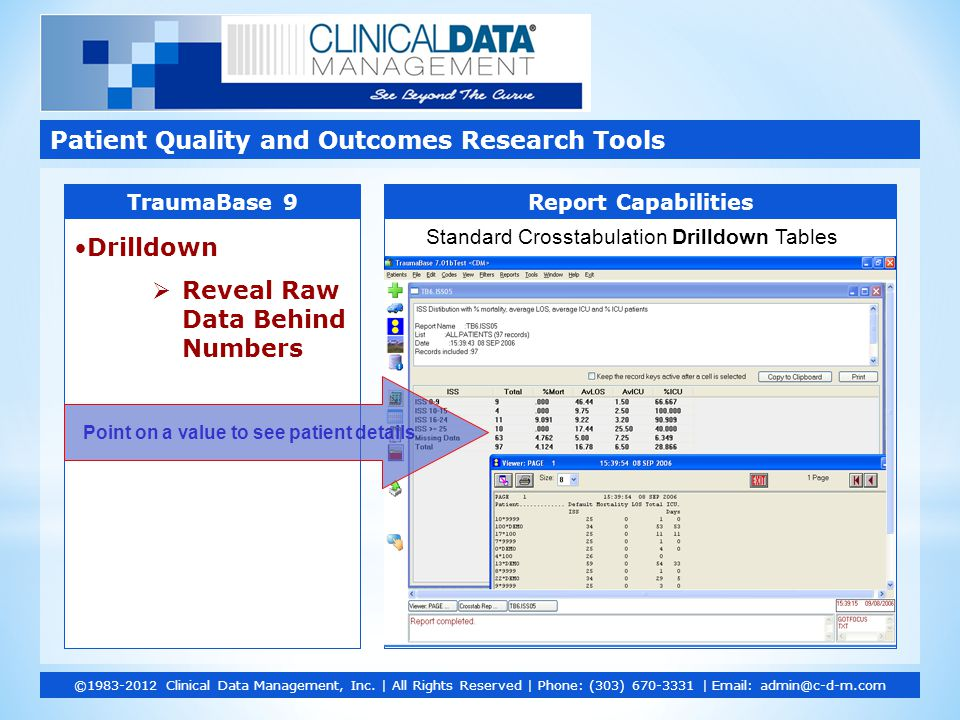 Drilldown  Reveal Raw Data Behind Numbers Patient Quality and Outcomes Research Tools ©1983-2012 Clinical Data Management, Inc.