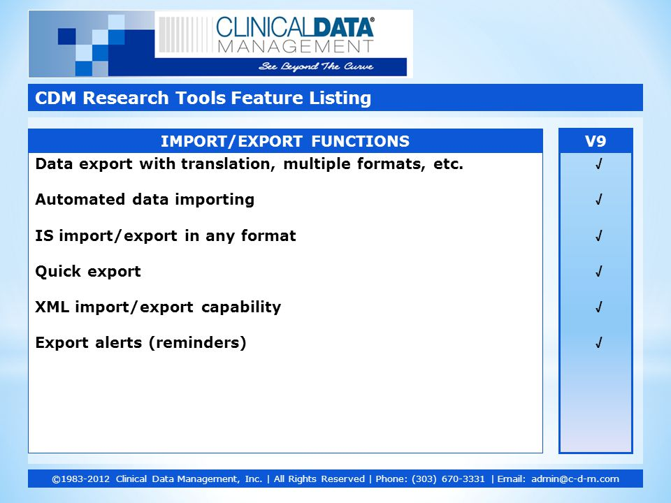 CDM Research Tools Feature Listing ©1983-2012 Clinical Data Management, Inc.