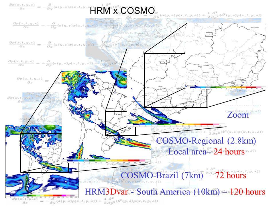 HRM3Dvar - South America (10km) – 120 hours COSMO-Brazil (7km) – 72 hours COSMO-Regional (2.8km) Local area– 24 hours HRM x COSMO Zoom