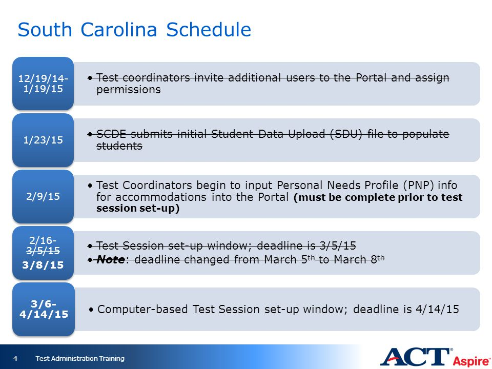 South Carolina Schedule Test coordinators invite additional users to the Portal and assign permissions 12/19/14- 1/19/15 SCDE submits initial Student
