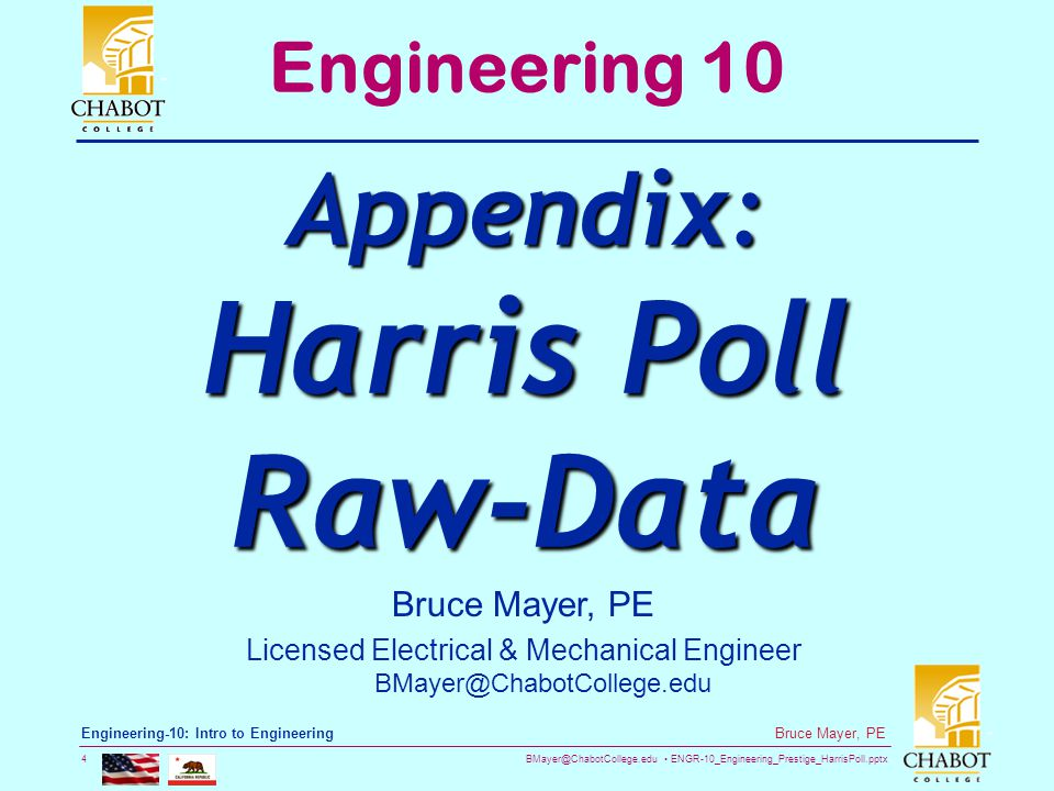 BMayer@ChabotCollege.edu ENGR-10_Engineering_Prestige_HarrisPoll.pptx 5 Bruce Mayer, PE Engineering-10: Intro to Engineering Occupational Prestige http://www.harrisinteractive.com/vault/Harris%20Poll%2085%20-%20Prestigious%20Occupations_9.10.2014.pdf