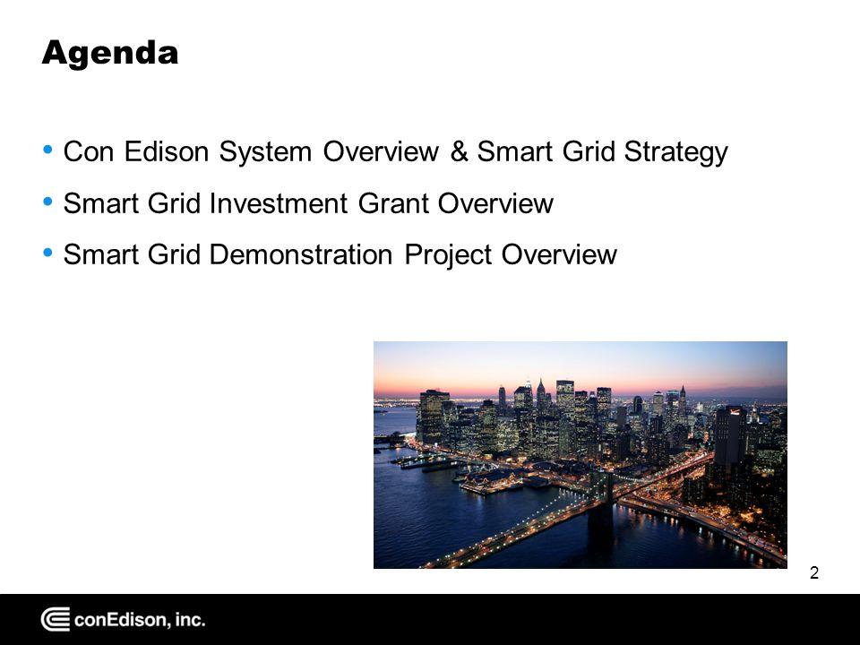 Con Edison Service Area 3.3 million electric customers 1.1 million gas customers 1,760 steam customers Delivers 40% of NYS electric peak consumption Area: 604 sq mi Peak Demand: 13,189 MW Load Density: 21.8 MW/sq mi UG network distribution: 86% N-2 design Area: 47,214 sq mi Peak Demand: 33,939 MW Load Density: 0.72 MW/sq mi 3