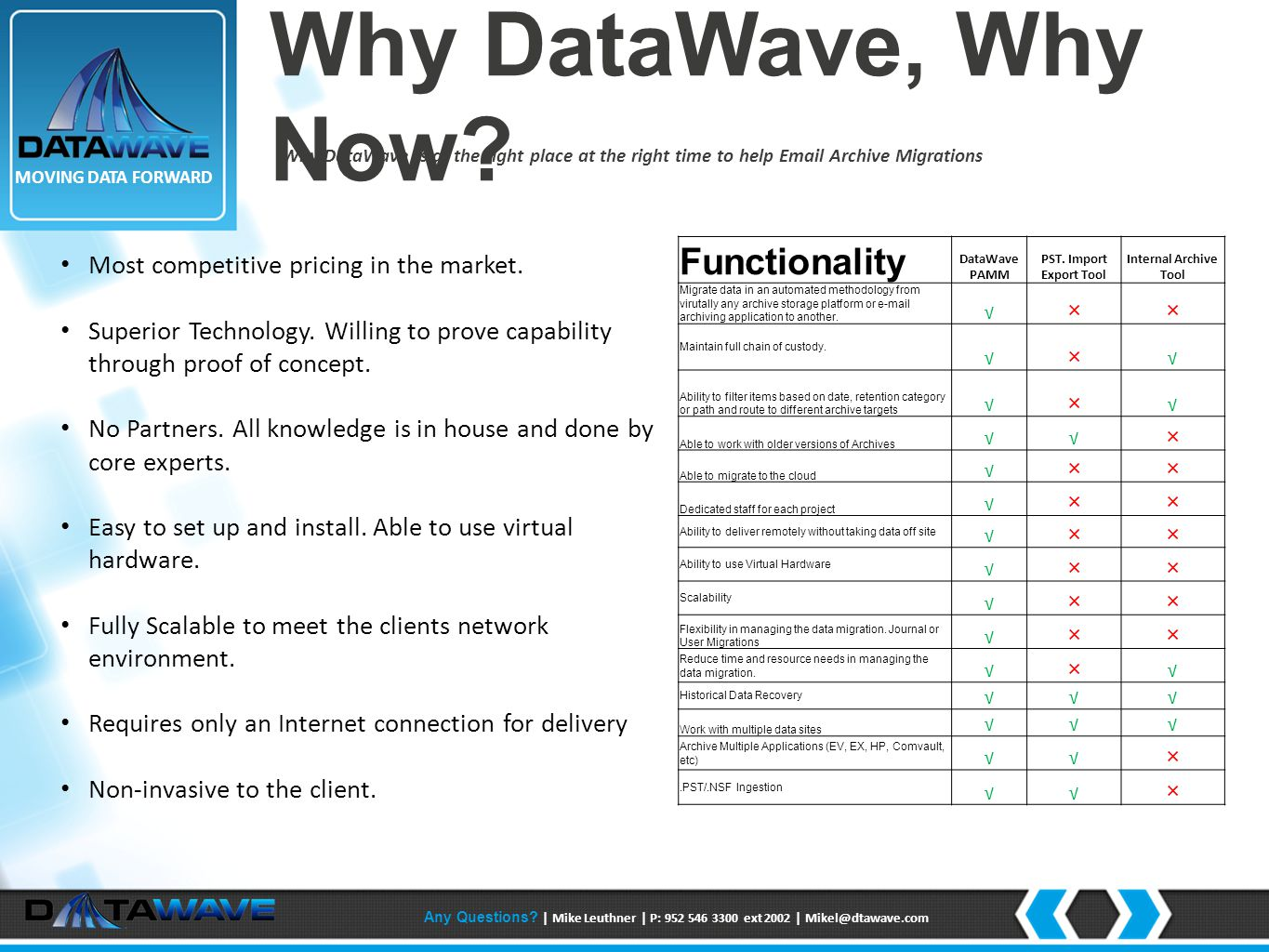 Why DataWave, Why Now? Why DataWave is at the right place at the right time to help Email Archive Migrations MOVING DATA FORWARD Functionality DataWav