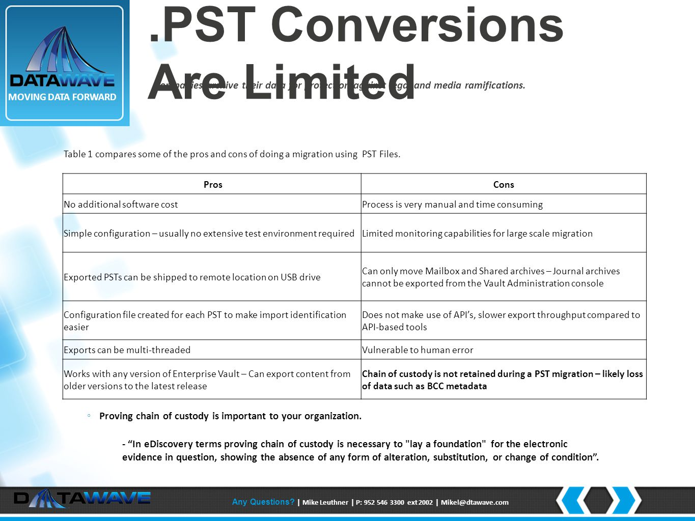 .PST Conversions Are Limited Companies archive their data for protection against legal and media ramifications.