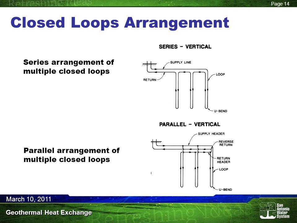 Page 14 March 10, 2011 Geothermal Heat Exchange Closed Loops Arrangement Series arrangement of multiple closed loops Parallel arrangement of multiple closed loops