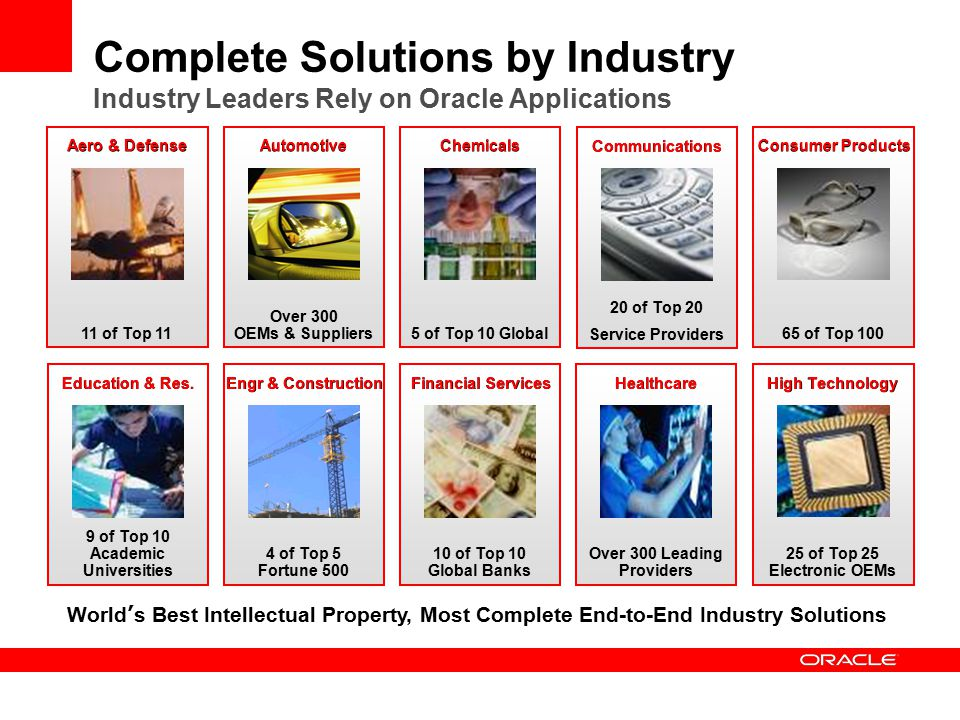 World ' s Best Intellectual Property, Most Complete End-to-End Industry Solutions Complete Solutions by Industry Industry Leaders Rely on Oracle Applications Over 300 OEMs & Suppliers Automotive 11 of Top 11 Aero & Defense 5 of Top 10 Global Chemicals 20 of Top 20 Service Providers Communications 65 of Top 100 Consumer Products 10 of Top 10 Global Banks Financial Services 9 of Top 10 Academic Universities Education & Res.