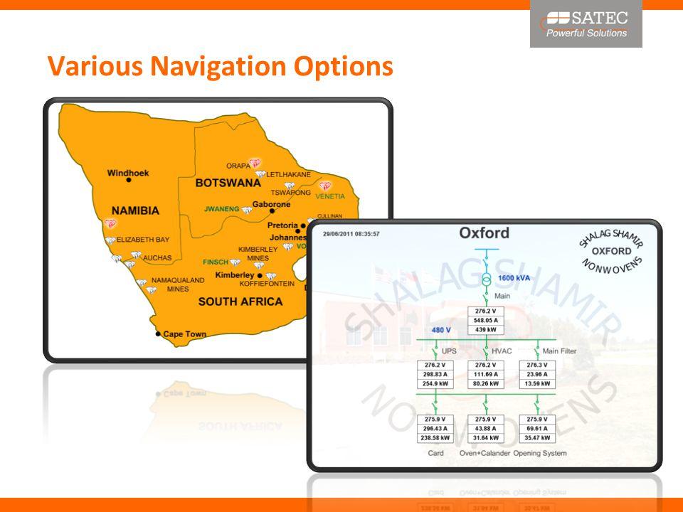 Various Navigation Options