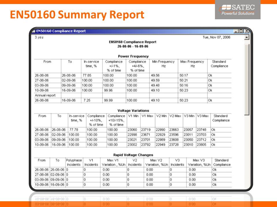 EN50160 Summary Report