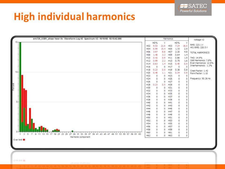 High individual harmonics