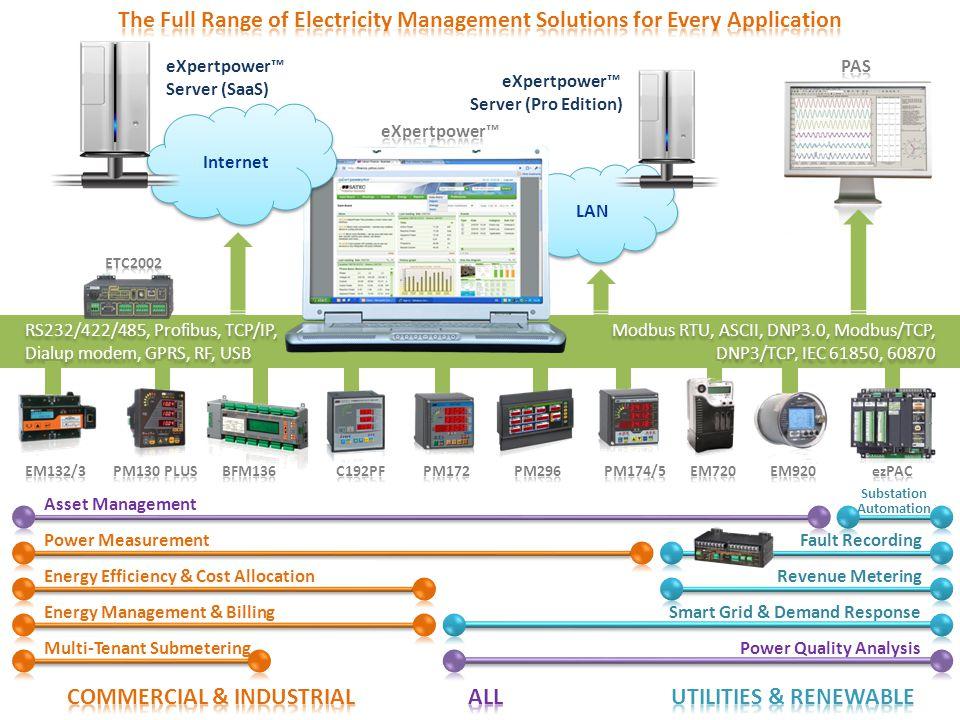 Multi-Tenant Submetering Power Measurement Energy Efficiency & Cost Allocation Energy Management & Billing Asset Management RS232/422/485, Profibus, TCP/IP, Dialup modem, GPRS, RF, USB Modbus RTU, ASCII, DNP3.0, Modbus/TCP, DNP3/TCP, IEC 61850, 60870 LAN eXpertpower™ Server (Pro Edition) Internet eXpertpower™ Server (SaaS) Substation Automation Power Quality Analysis Fault Recording Revenue Metering Smart Grid & Demand Response