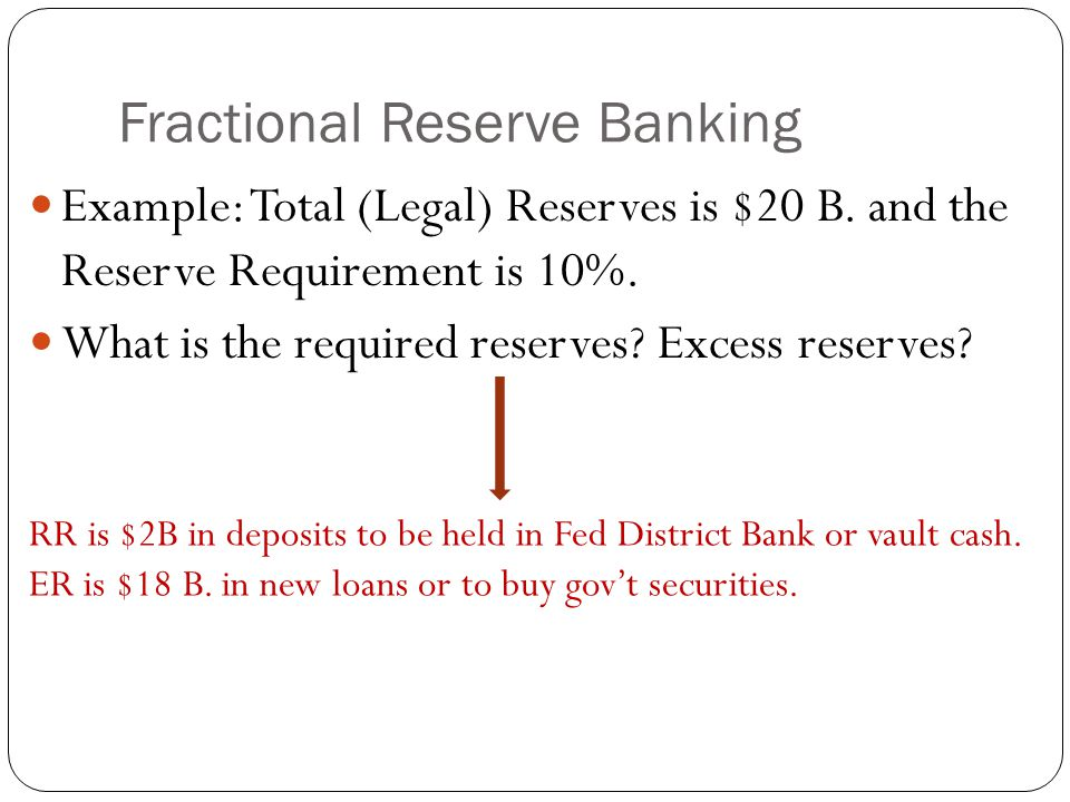 Fractional Reserve Banking Example: Total (Legal) Reserves is $20 B.