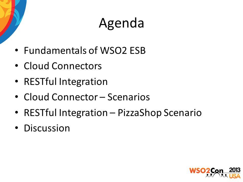 Agenda Fundamentals of WSO2 ESB Cloud Connectors RESTful Integration Cloud Connector – Scenarios RESTful Integration – PizzaShop Scenario Discussion