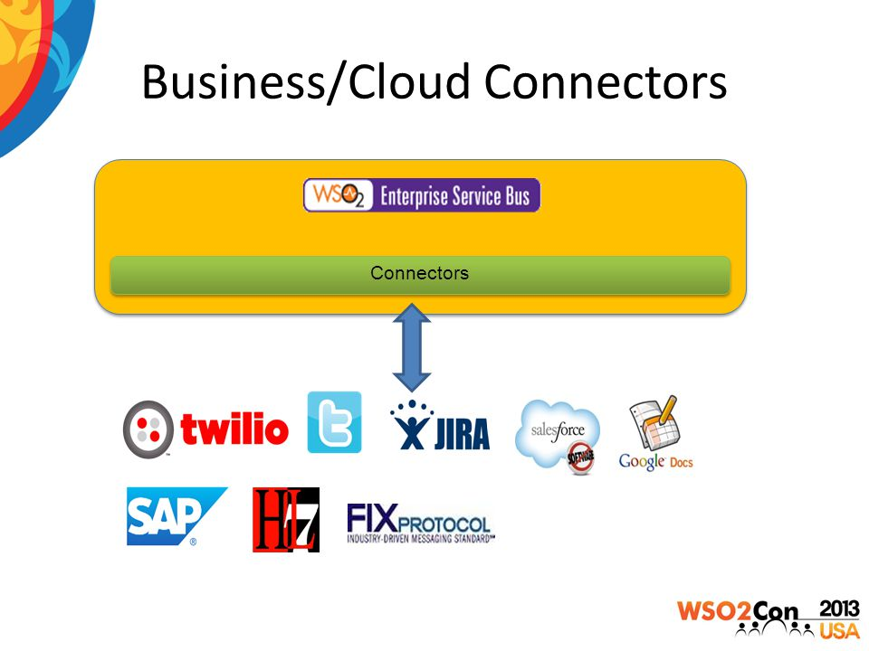 Business/Cloud Connectors Connectors