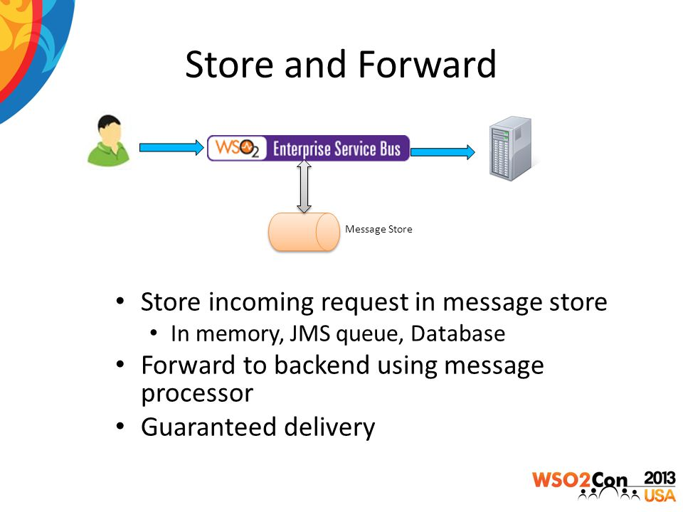 Store and Forward Store incoming request in message store In memory, JMS queue, Database Forward to backend using message processor Guaranteed delivery Message Store