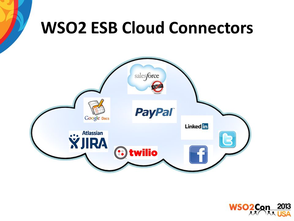 WSO2 ESB Cloud Connectors