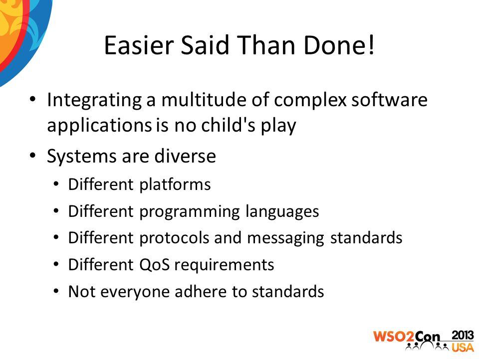 WSO2 ESB – Messaging Architecture