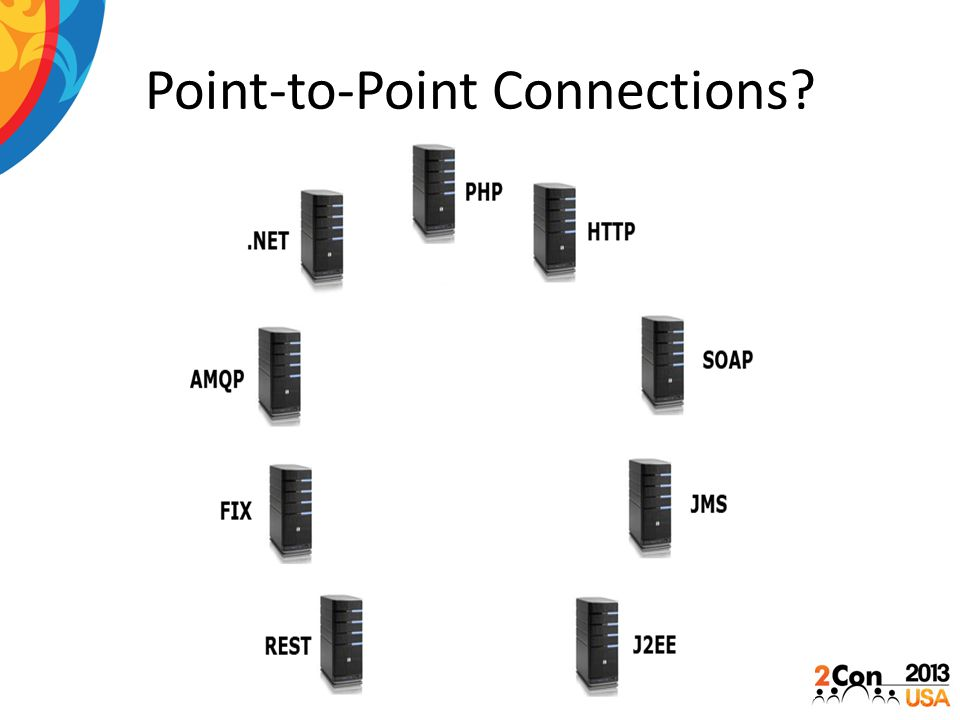 Point-to-Point Connections