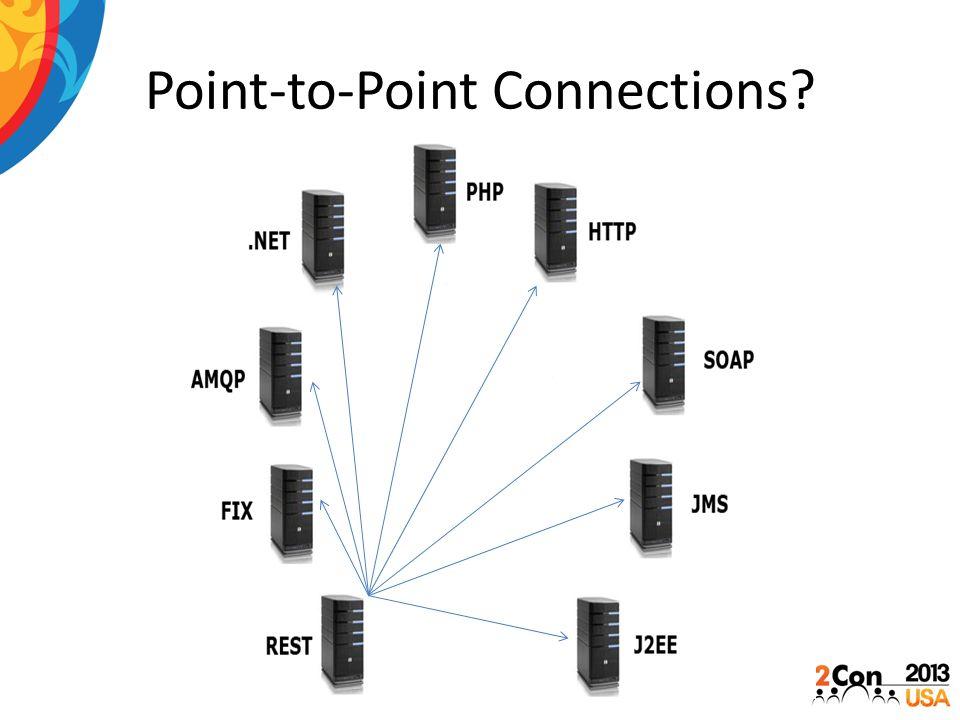 Mediator Configuration Data Input MessageOutput Message